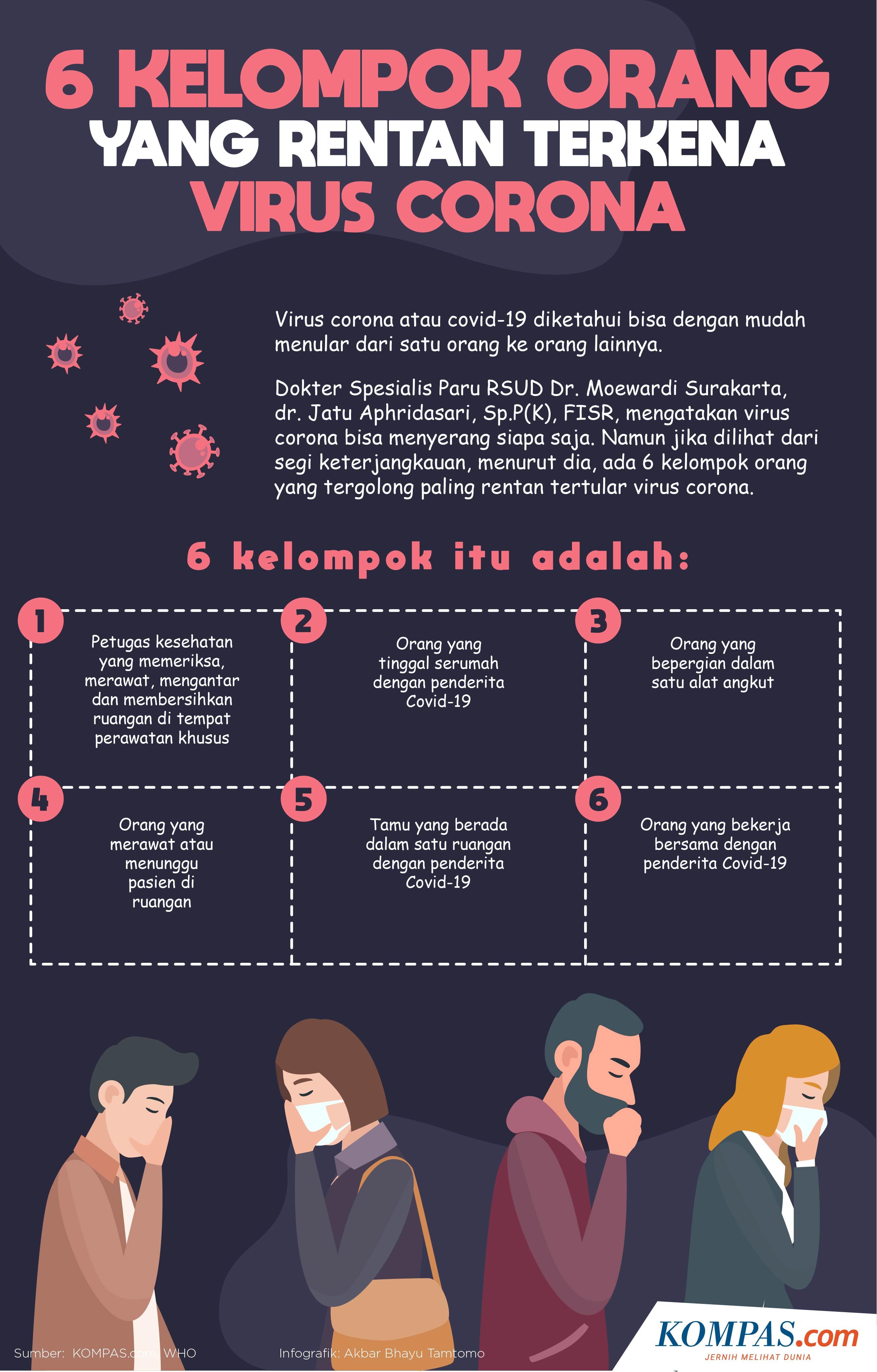 Infografik 6 Kelompok Orang Yang Rentan Terinfeksi Virus Corona