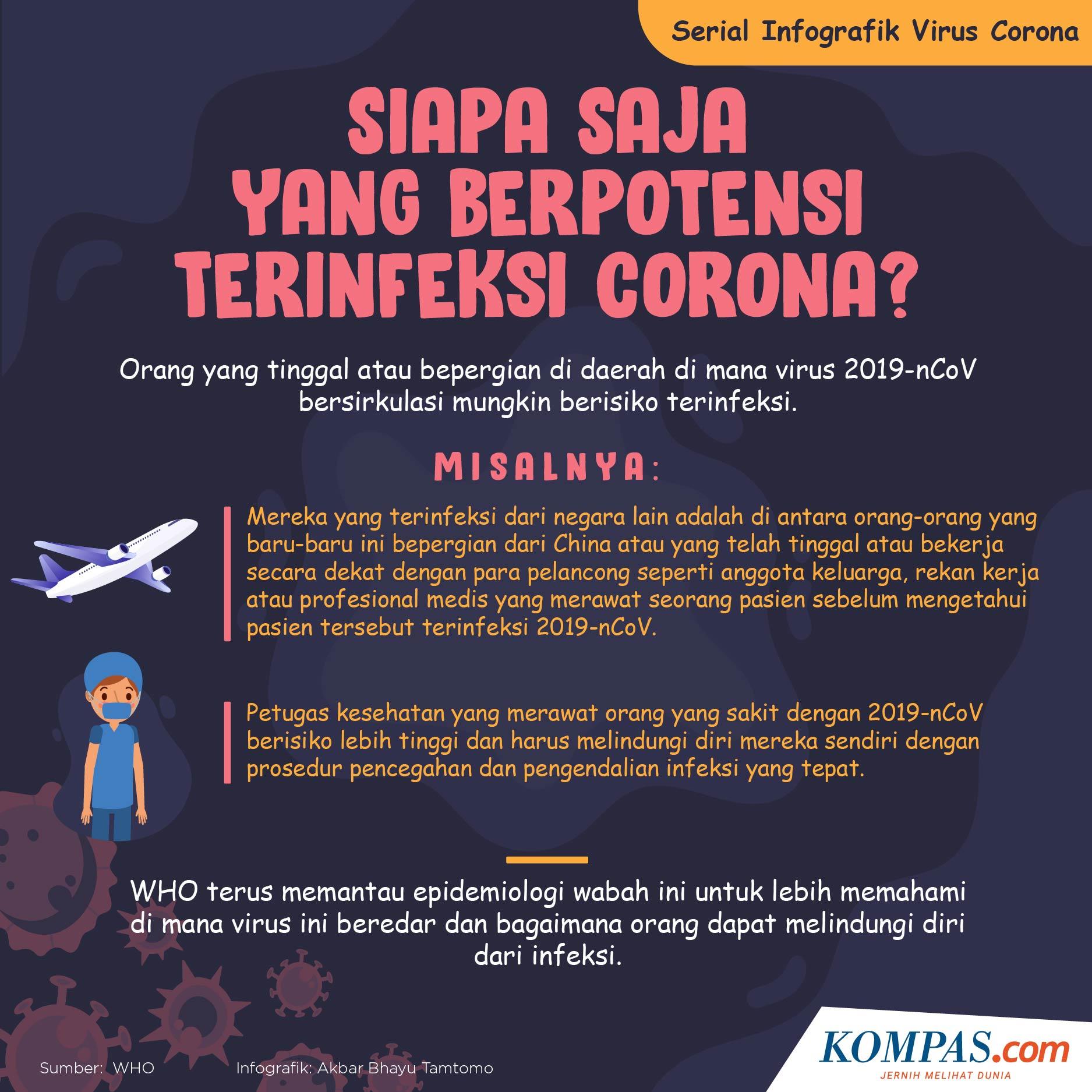 Serial Infografik Virus Corona Siapa Saja Yang Berpotensi Terinfeksi Covid 19