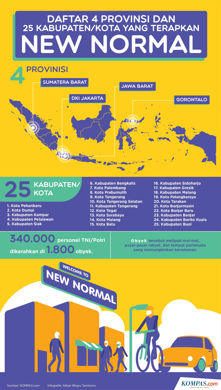 Penerapan New Normal, Zona Hitam di Surabaya, dan Penjelasan ...