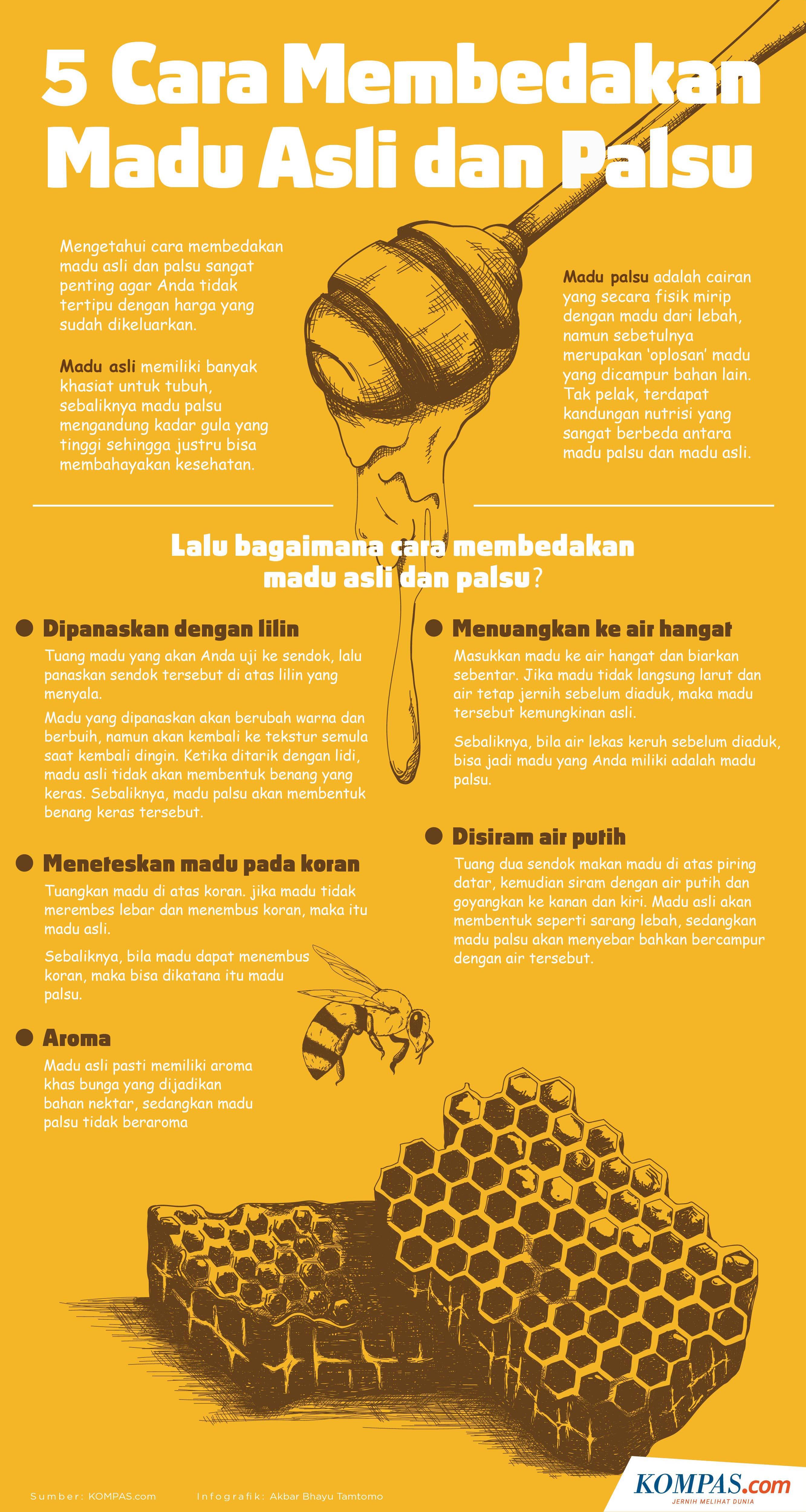Infografik 5 Cara Membedakan Madu Asli Dan Palsu