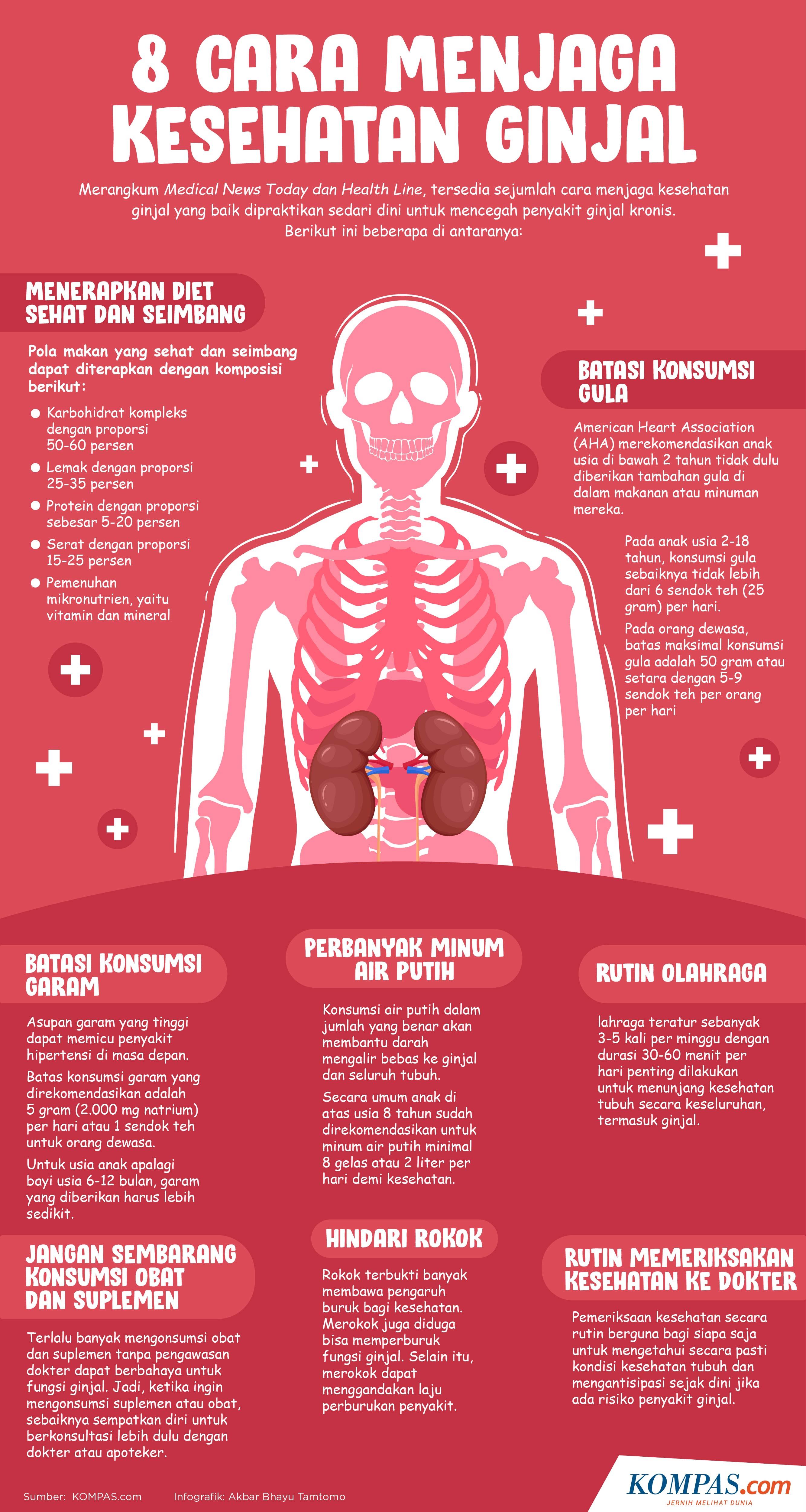 Infografik 8 Cara Menjaga Kesehatan Ginjal