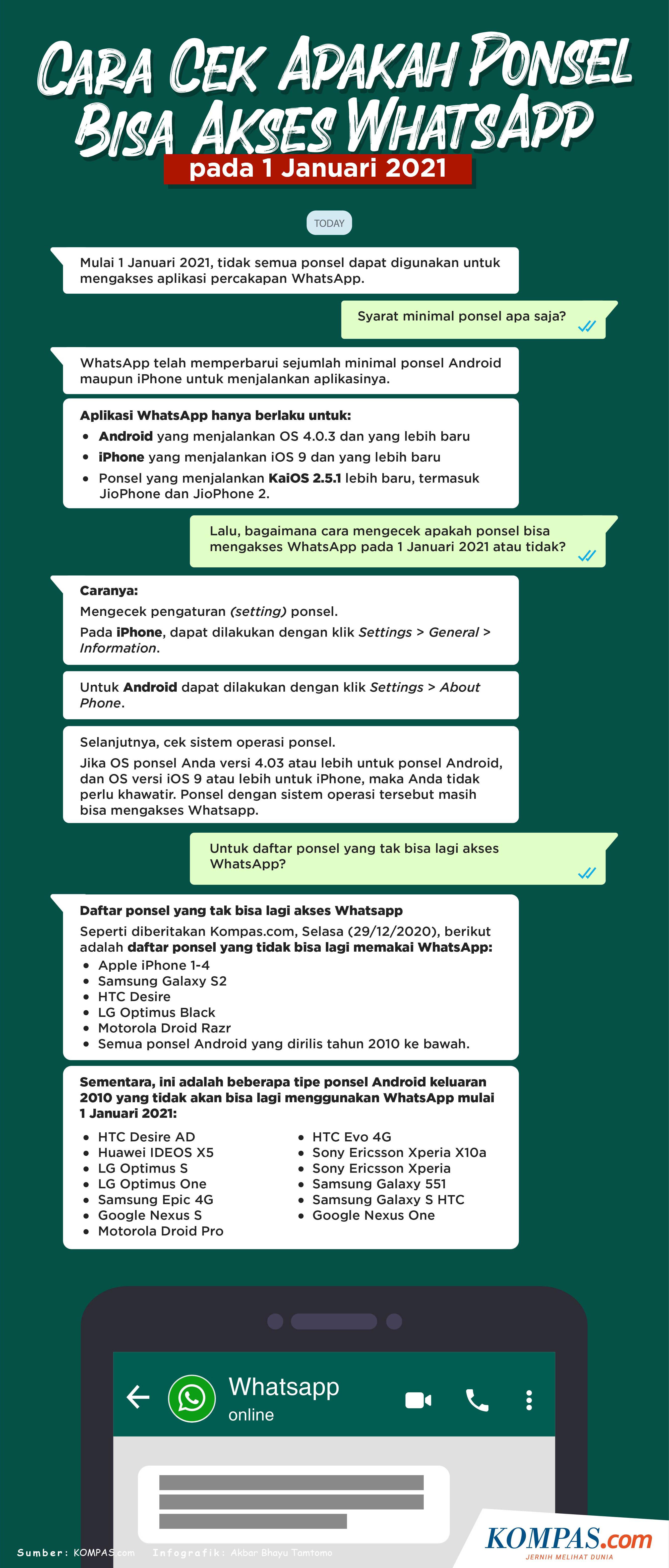 Infografik Cara Cek Apakah Ponsel Bisa Akses Whatsapp Pada 1 Januari 2021