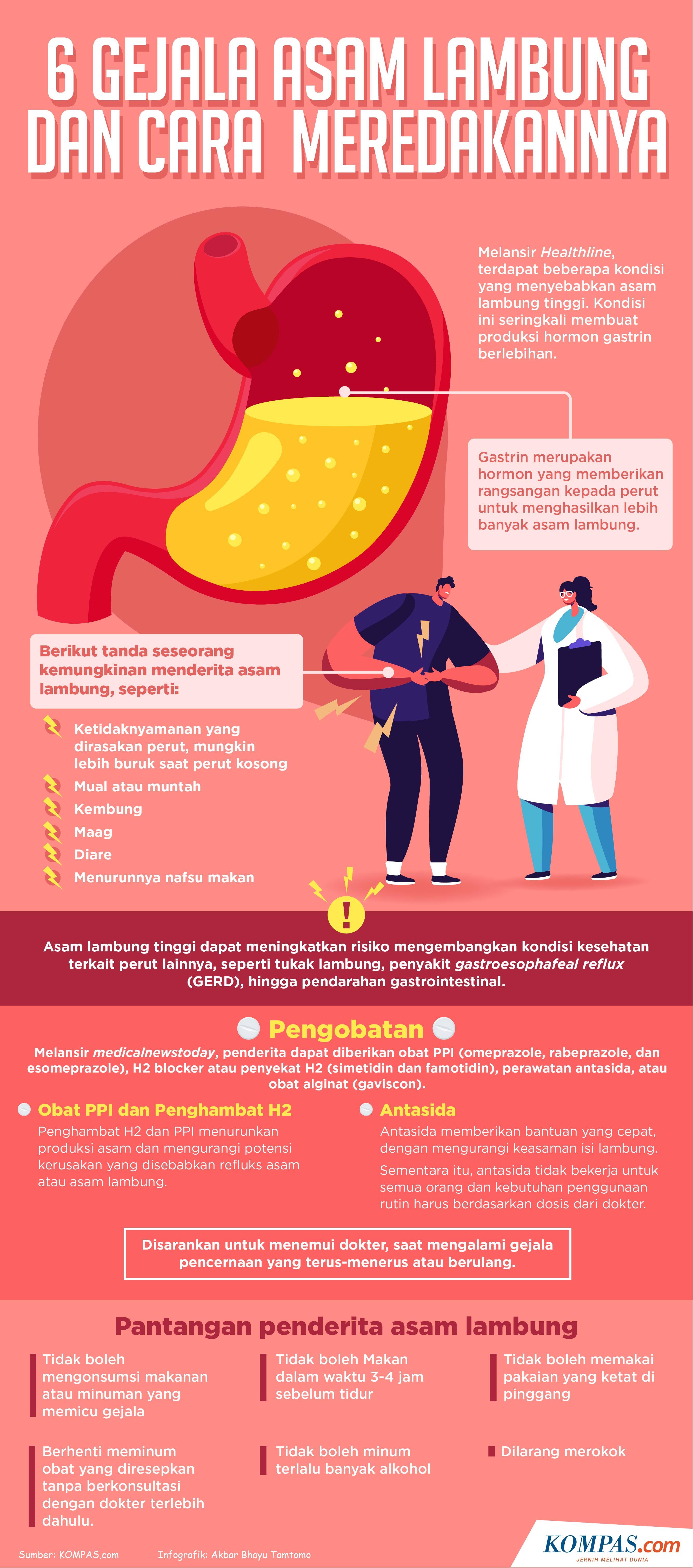 29+ Tanda dan gejala gerd trends