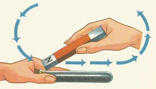 Cara Cara Membuat Magnet