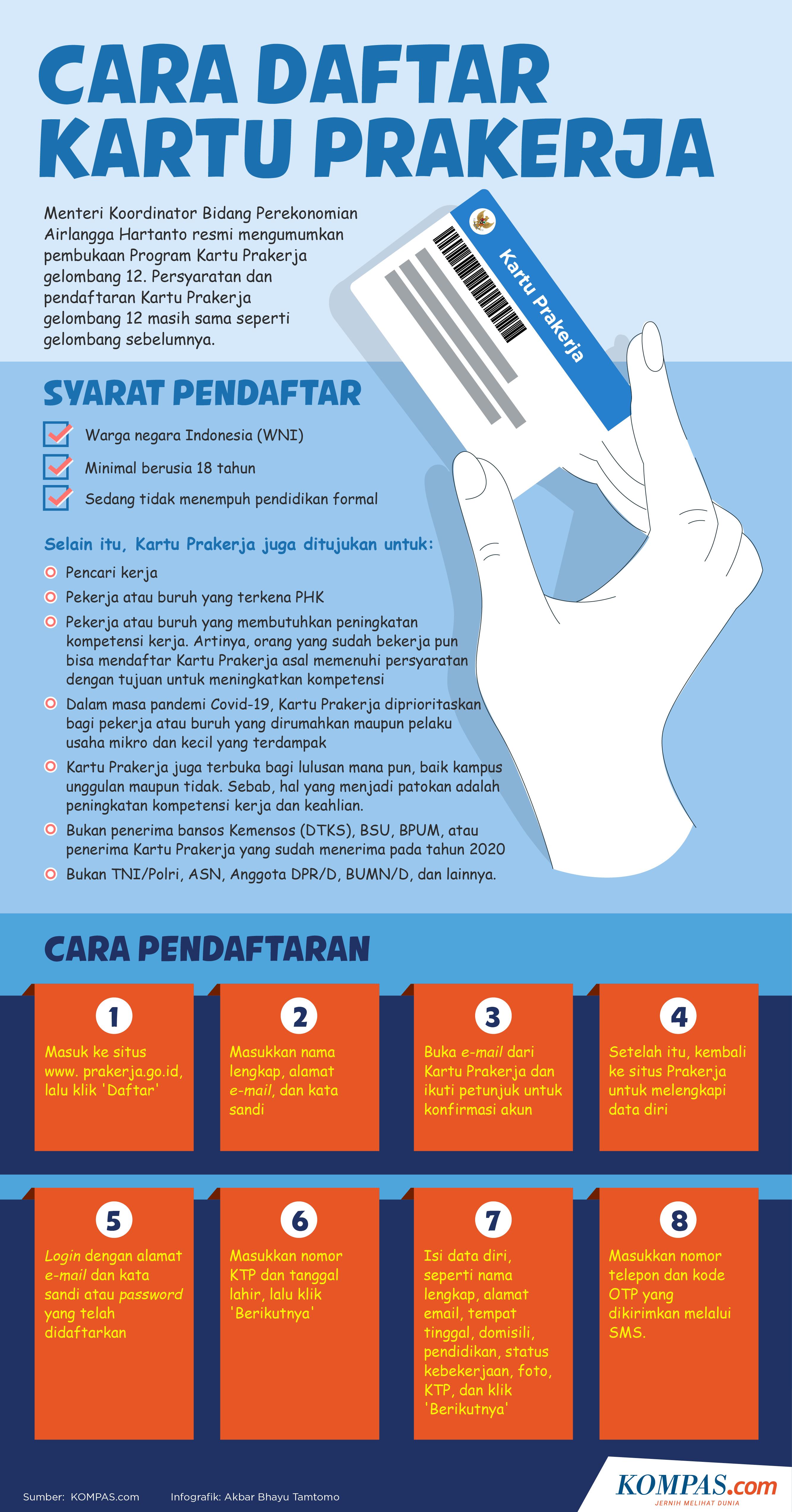 Infografik Cara Daftar Kartu Prakerja Gelombang 12