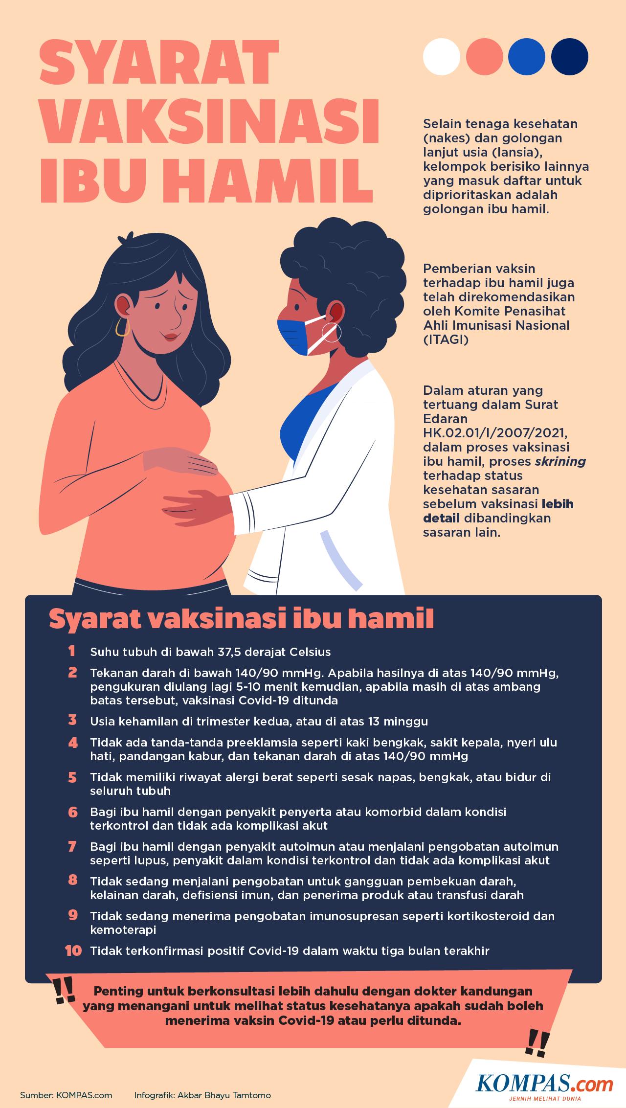 Apakah Ibu Hamil Boleh Disuntik Vaksin Covid 19 Halaman All Kompas Com