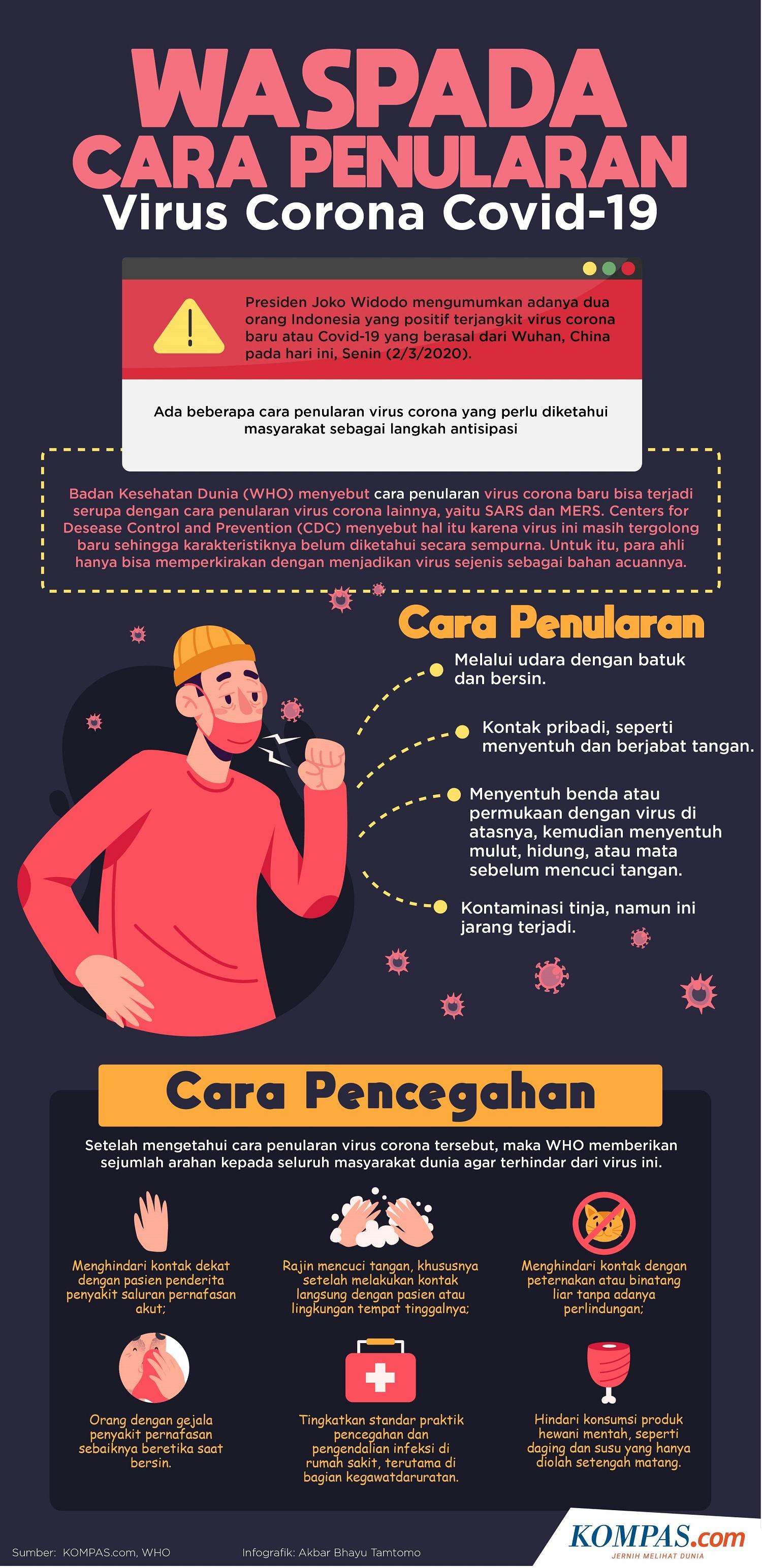 Faq Wabah Virus Corona Apa Saja Yang Perlu Kita Tahu Jeo Kompas Com